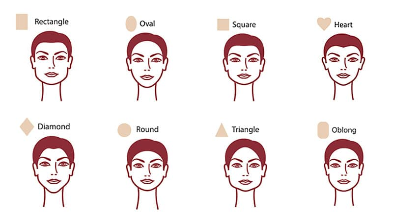 Face shapes, Hairstyles at Bliss Hair Salons in Nottingham and Loughborough